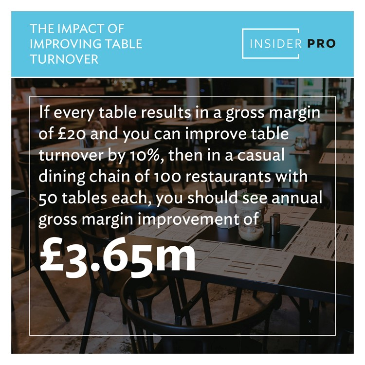 Improving table turnover