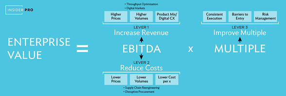 insider_pro_enterprise_value_ BEST